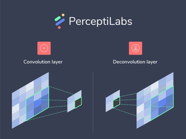 Four Common Types of Neural Network Layers (and When to use Them)
